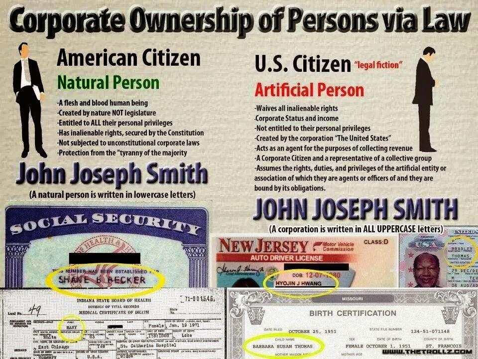 el Fraude en el Certificado de Nacimiento II. | educacionlibreysoberana